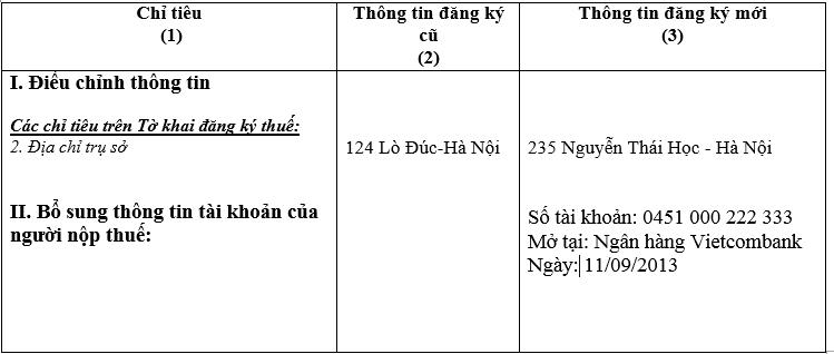 Lập tờ khai điều chỉnh thông tin đăng ký thuế mẫu 08