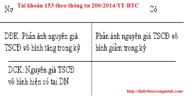 Tài khoản 213 theo thông tư 200/2014/TT-BTC