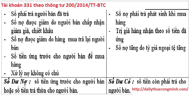 Tài khoản 331 theo thông tư 200/2014/TT-BTC