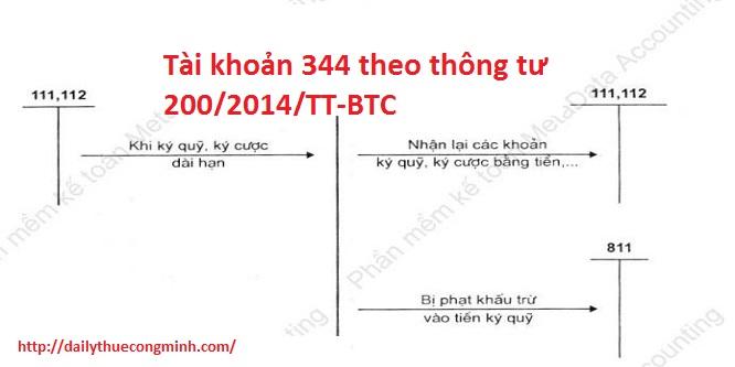 Tài khoản 344 theo thông tư 200/2014/TT-BTC