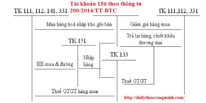 Tài khoản 156 theo thông tư 200/2014/TT-BTC