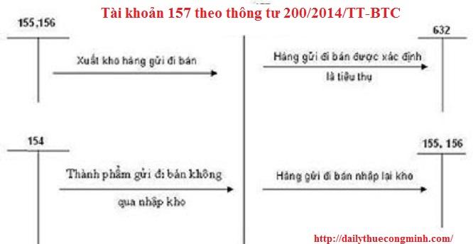 Tài khoản 157 theo thông tư 200/2014/TT-BTC