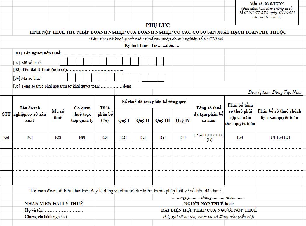Mẫu 03-8/TNDN Ban hành theo Thông tư 156/2013/TT-BTC