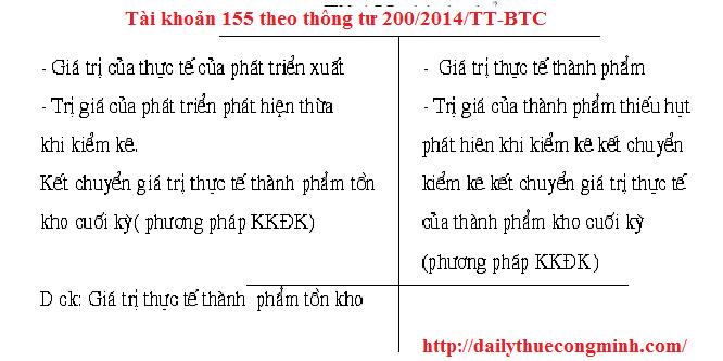 Tài khoản 155 theo thông tư 200/2014/TT-BTC