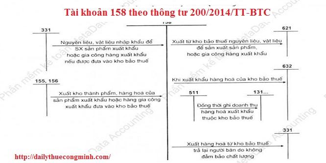 Tài khoản 158 theo thông tư 200/2014/TT-BTC