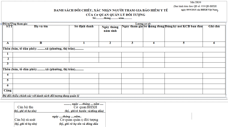 Mẫu DK06 Danh sách đối chiếu, xác nhận người tham gia BHYT của cơ quan quản lý ĐT